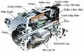 Vai trò quan trọng của tiết chế máy phát điên?