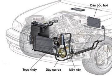 Kinh nghiệm sử dụng hệ thống điều hòa cho lái mới
