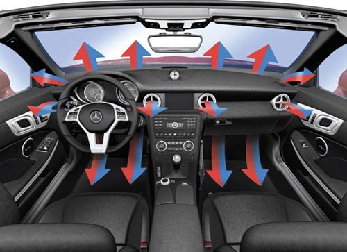 Hệ thống điều hòa ô tô