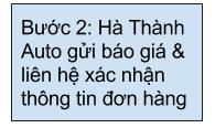 Hướng dẫn mua hàng tại Hà Thành Auto 2