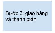 Hướng dẫn mua hàng tại Hà Thành Auto 3